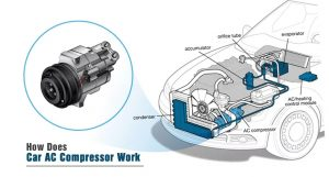 How Does Car AC Compressor Work