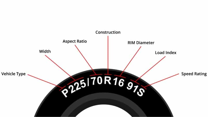 Tire Size of Solar Tires